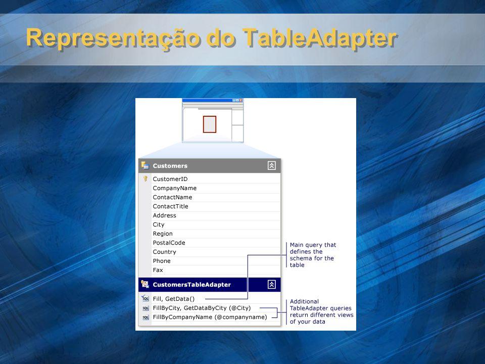 Representação do TableAdapter