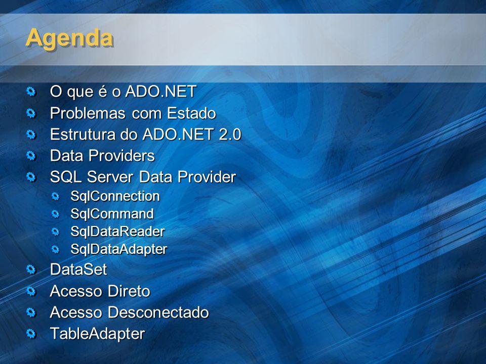 Agenda O que é o ADO.NET Problemas com Estado Estrutura do ADO.NET 2.0