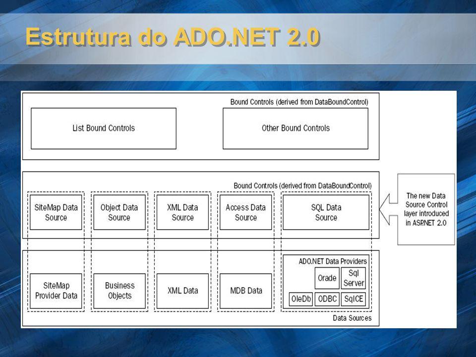 Estrutura do ADO.NET 2.0