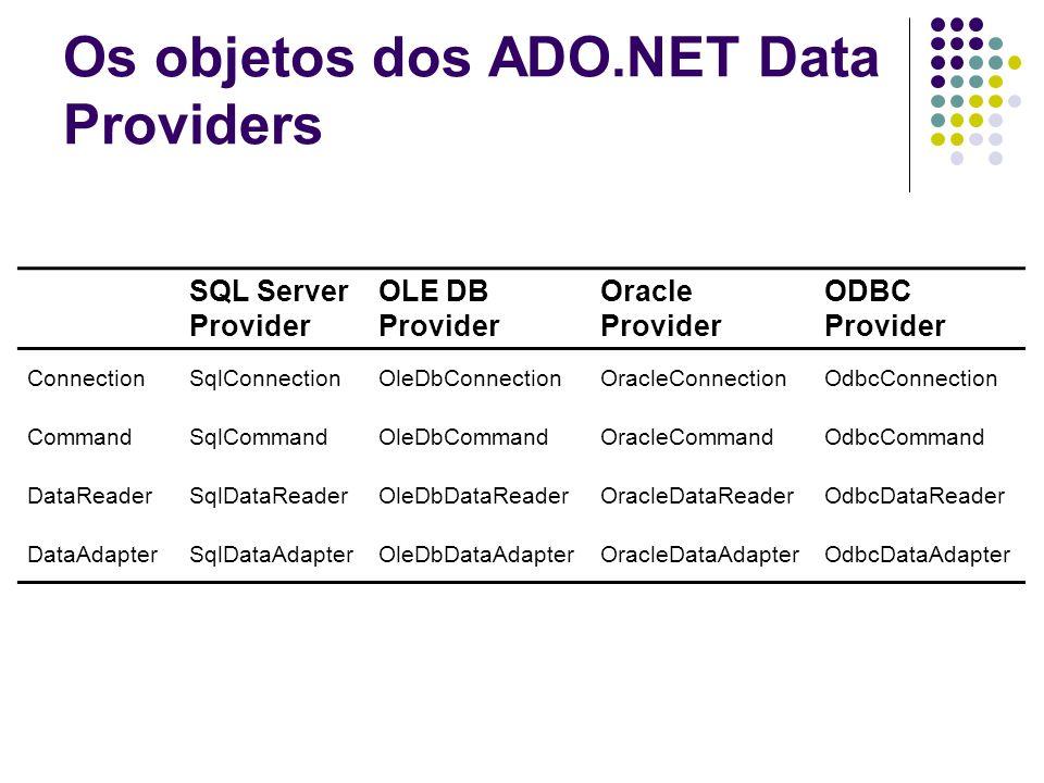 Os objetos dos ADO.NET Data Providers