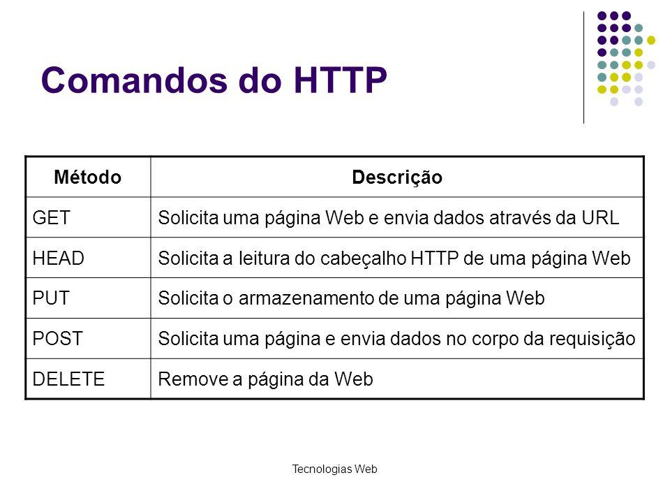 Comandos do HTTP Método Descrição GET