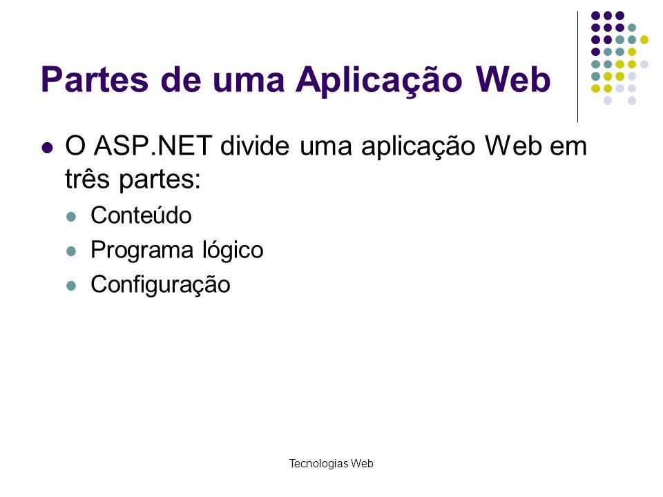 Partes de uma Aplicação Web