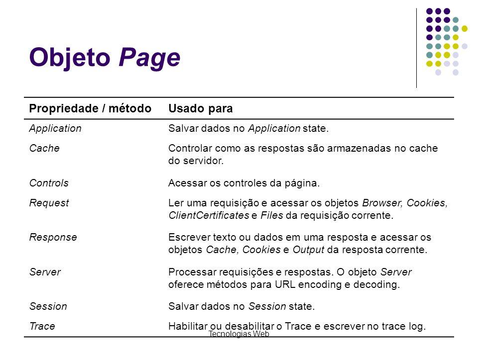 Objeto Page Propriedade / método Usado para Application