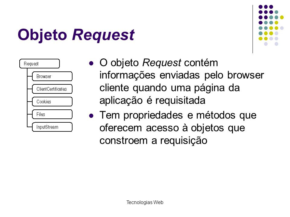 Objeto Request O objeto Request contém informações enviadas pelo browser cliente quando uma página da aplicação é requisitada.