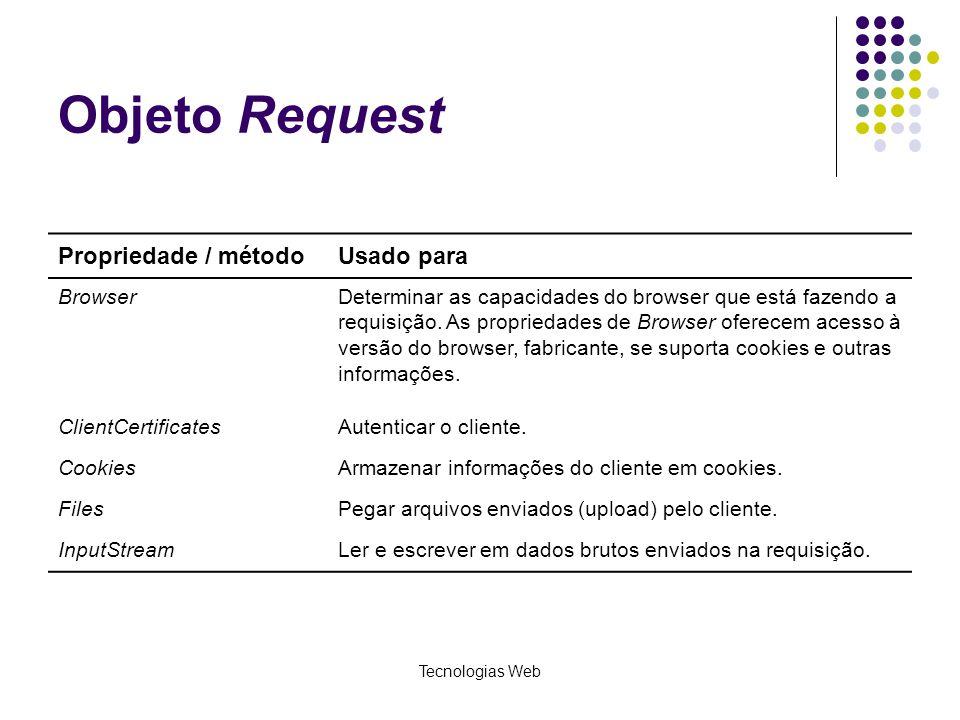 Objeto Request Propriedade / método Usado para Browser