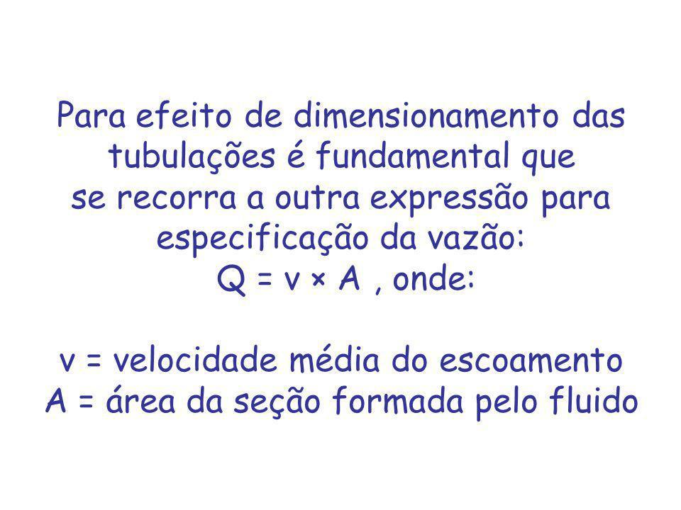 Para efeito de dimensionamento das tubulações é fundamental que se recorra a outra expressão para especificação da vazão: Q = v × A , onde: v = velocidade média do escoamento A = área da seção formada pelo fluido