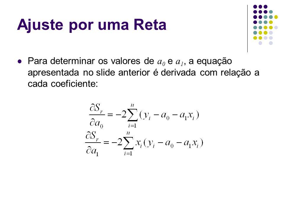 Ajuste por uma Reta Para determinar os valores de a0 e a1, a equação apresentada no slide anterior é derivada com relação a cada coeficiente: