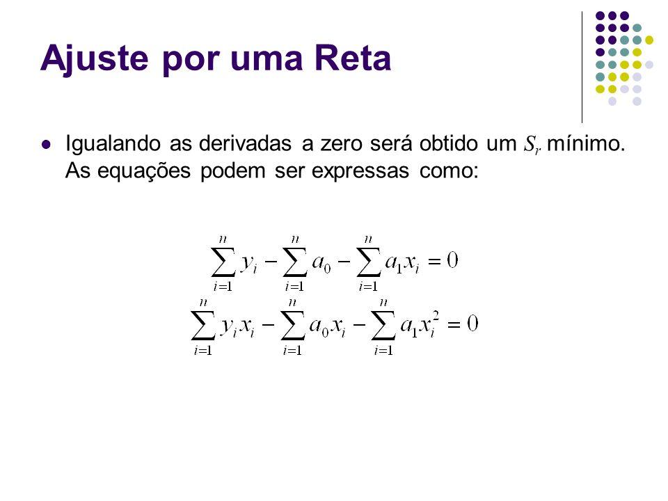 Ajuste por uma Reta Igualando as derivadas a zero será obtido um Sr mínimo.