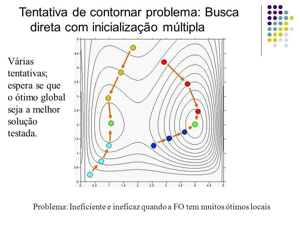 Tentativa de contornar problema: Busca direta com inicialização múltipla
