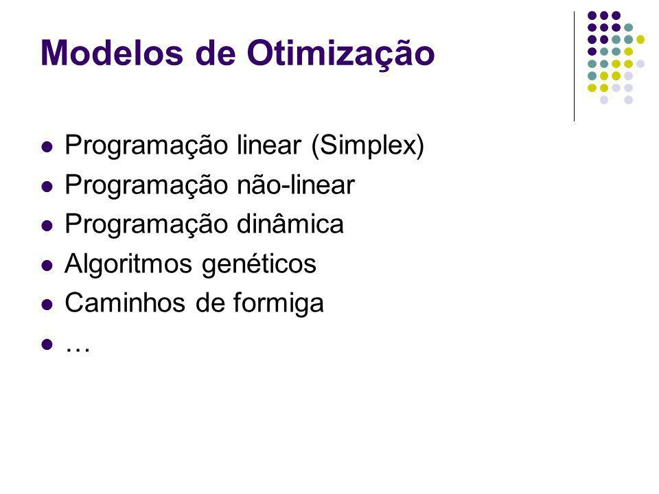 Modelos de Otimização Programação linear (Simplex)