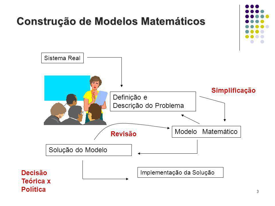 Construção de Modelos Matemáticos