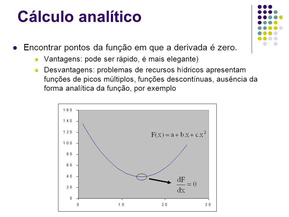 Cálculo analítico Encontrar pontos da função em que a derivada é zero.