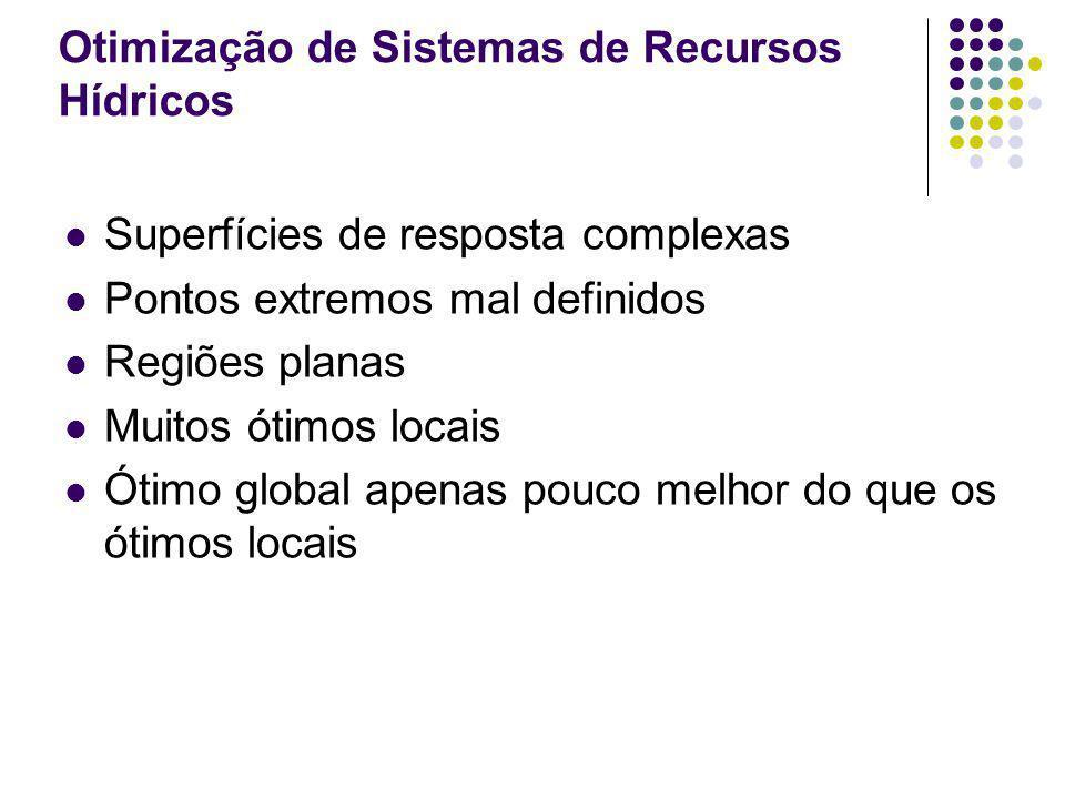 Otimização de Sistemas de Recursos Hídricos