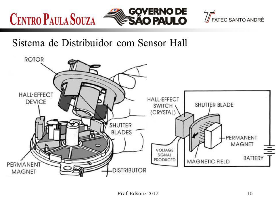 Sistema de Distribuidor com Sensor Hall