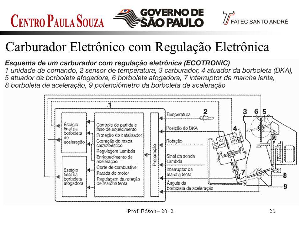 Carburador Eletrônico com Regulação Eletrônica