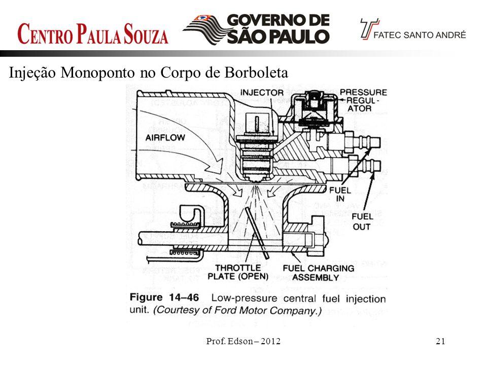 Injeção Monoponto no Corpo de Borboleta
