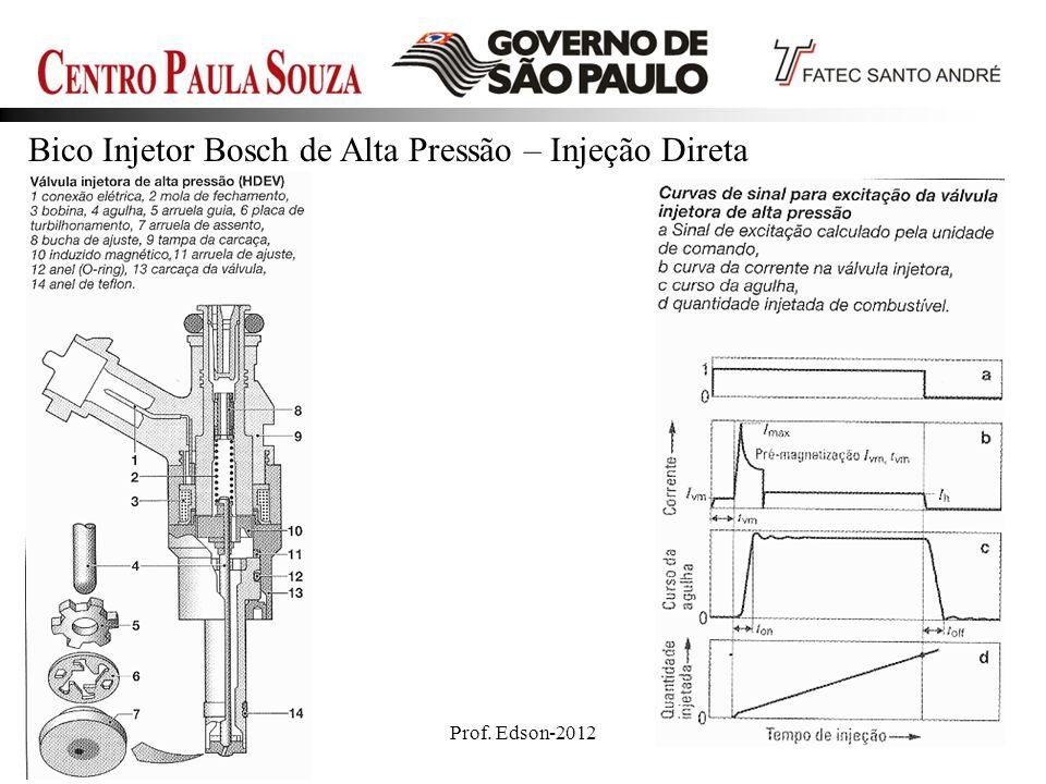 Bico Injetor Bosch de Alta Pressão – Injeção Direta
