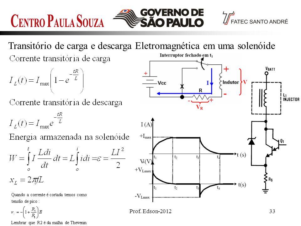 Transitório de carga e descarga Eletromagnética em uma solenóide