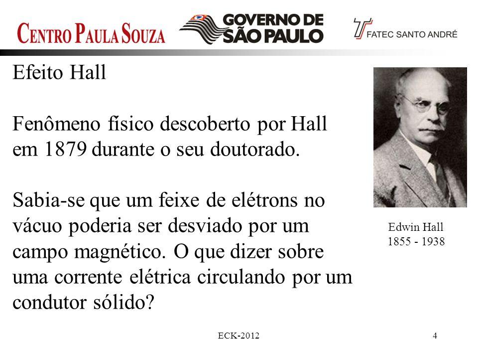 Fenômeno físico descoberto por Hall em 1879 durante o seu doutorado.