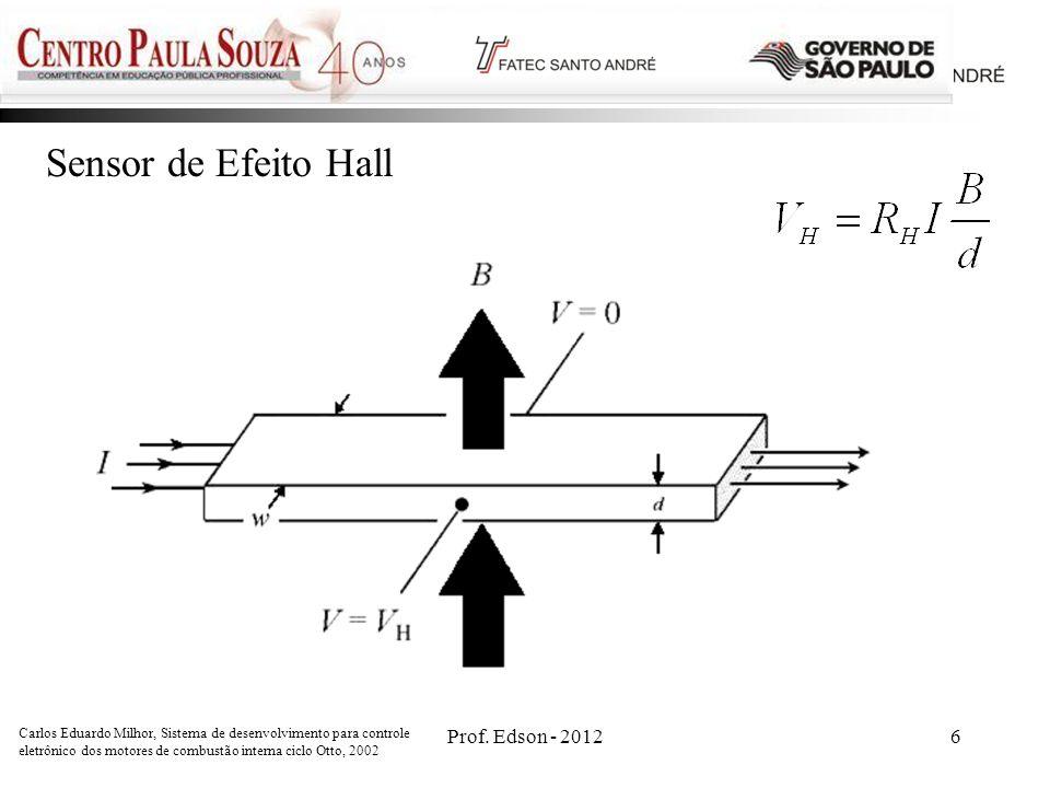 Sensor de Efeito Hall Prof. Edson - 2012 6 6