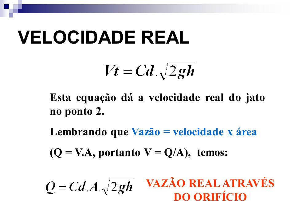 VAZÃO REAL ATRAVÉS DO ORIFÍCIO