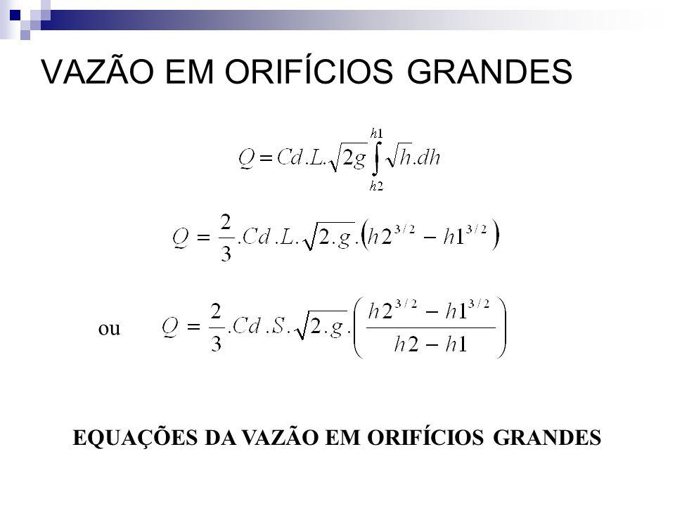 VAZÃO EM ORIFÍCIOS GRANDES