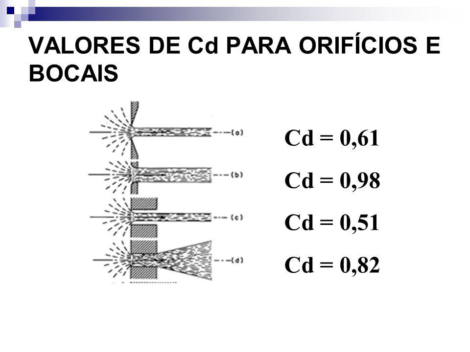 VALORES DE Cd PARA ORIFÍCIOS E BOCAIS