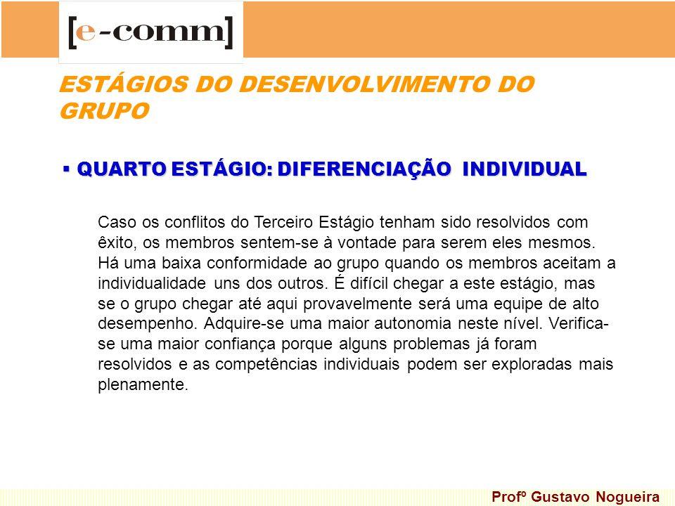 ESTÁGIOS DO DESENVOLVIMENTO DO GRUPO