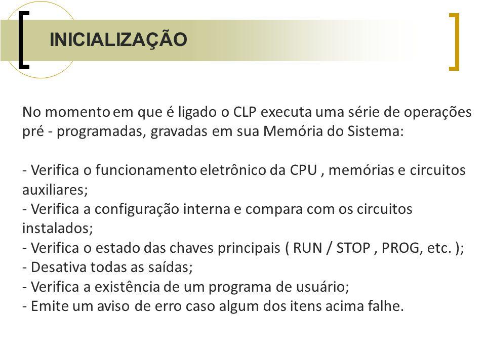 INICIALIZAÇÃO No momento em que é ligado o CLP executa uma série de operações pré - programadas, gravadas em sua Memória do Sistema: