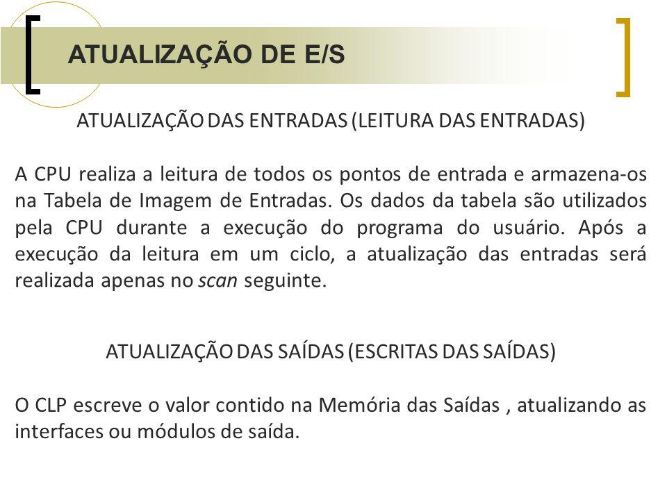 ATUALIZAÇÃO DE E/S ATUALIZAÇÃO DAS ENTRADAS (LEITURA DAS ENTRADAS)