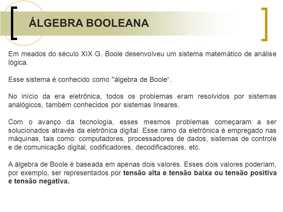 ÁLGEBRA BOOLEANA Em meados do século XIX G. Boole desenvolveu um sistema matemático de análise lógica.