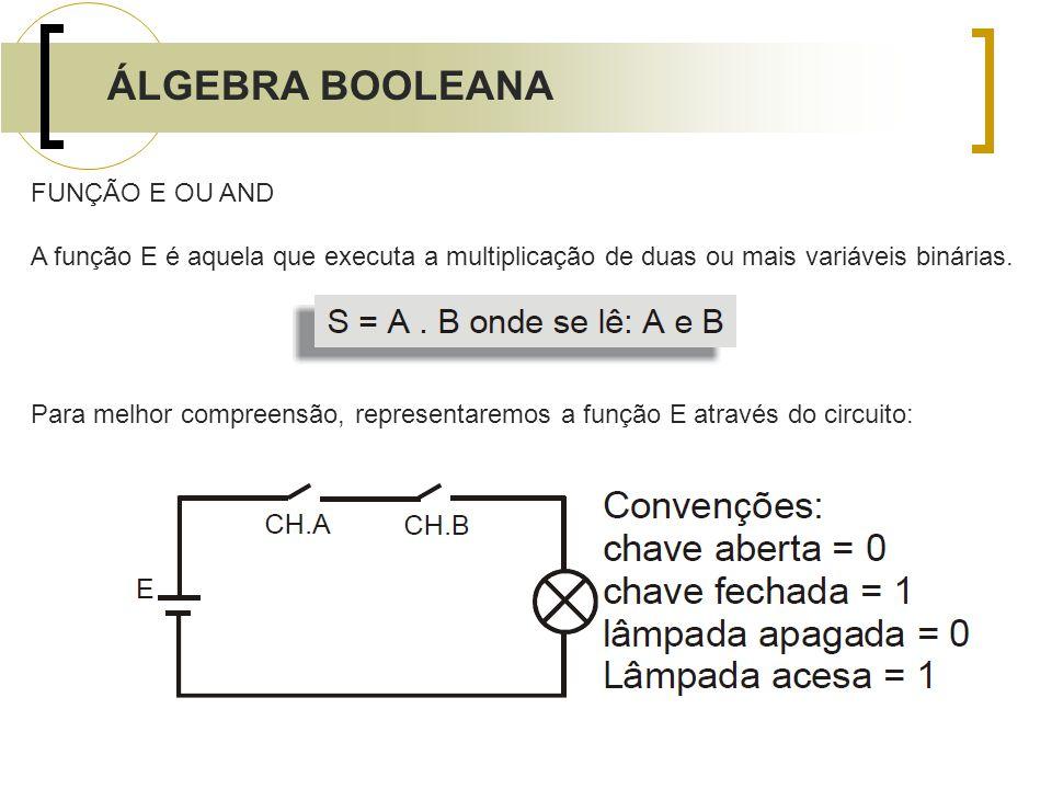 ÁLGEBRA BOOLEANA FUNÇÃO E OU AND