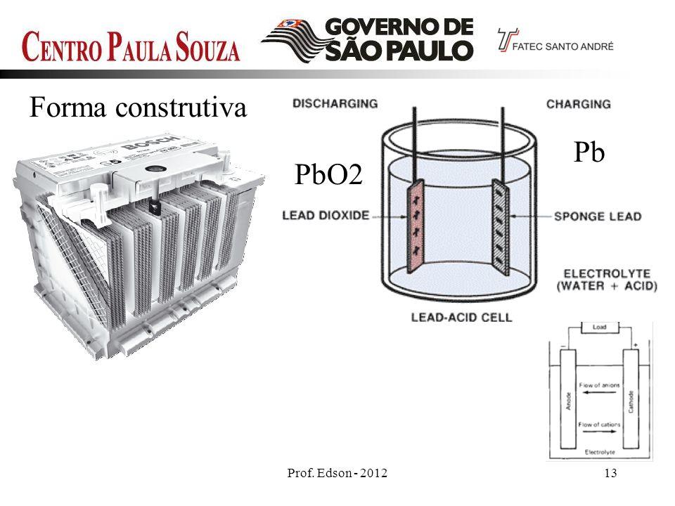 Forma construtiva Pb PbO2 Prof. Edson - 2012 13 13