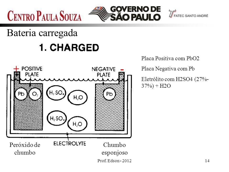Bateria carregada + - Peróxido de chumbo Chumbo esponjoso