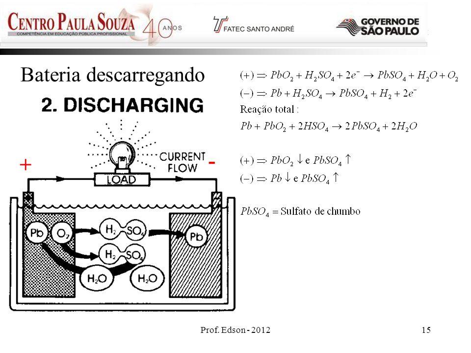 Bateria descarregando