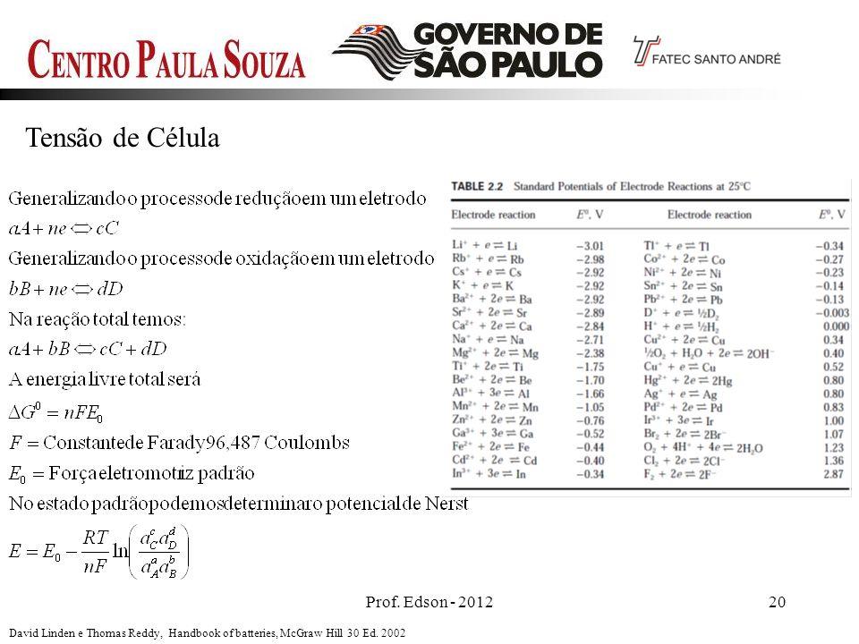 Tensão de Célula Prof. Edson - 2012 20 20