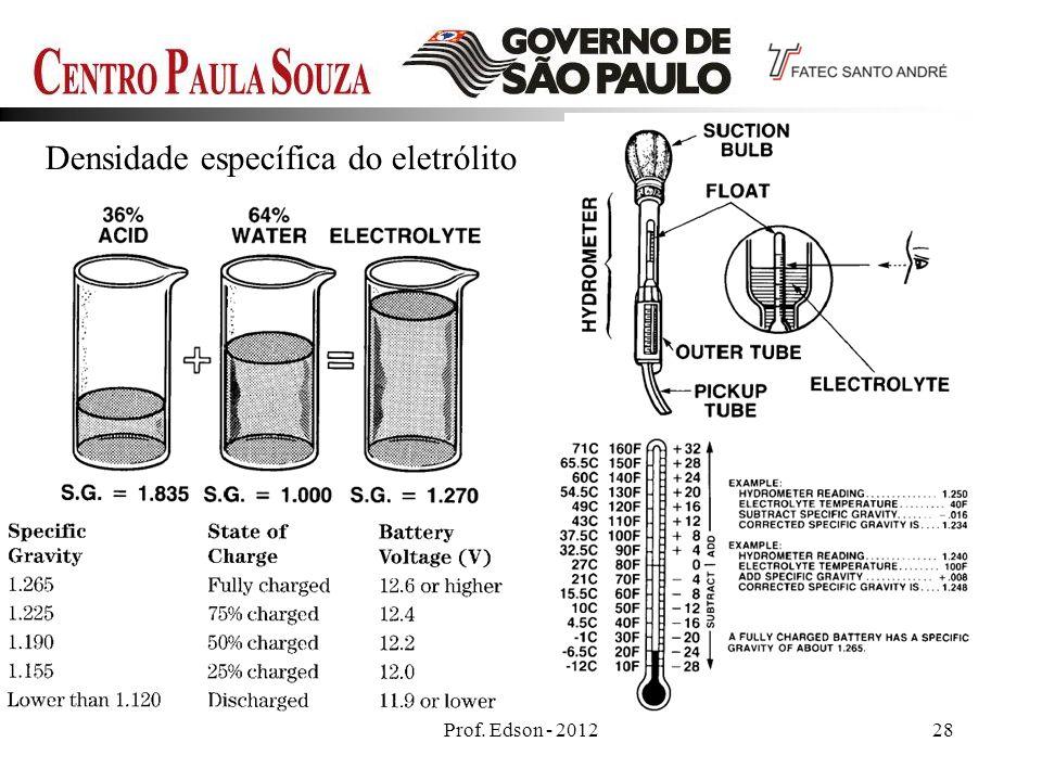 Densidade específica do eletrólito
