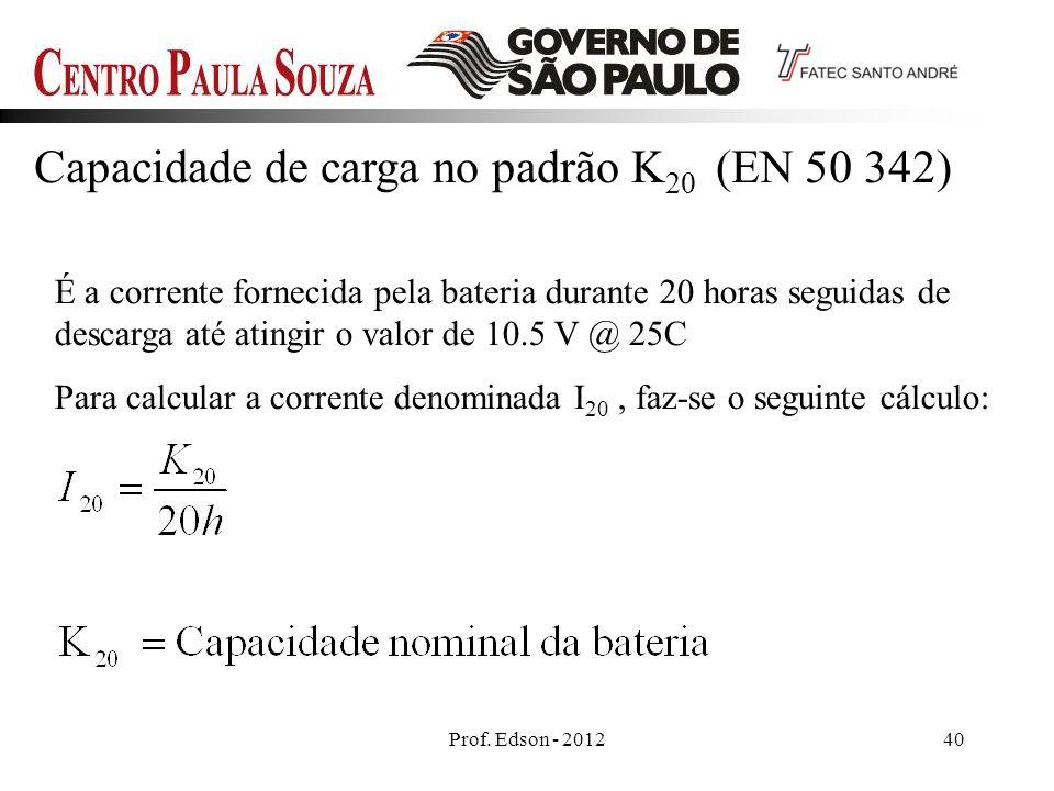 Capacidade de carga no padrão K20 (EN 50 342)