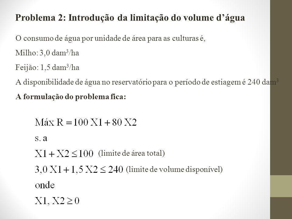 Problema 2: Introdução da limitação do volume d'água