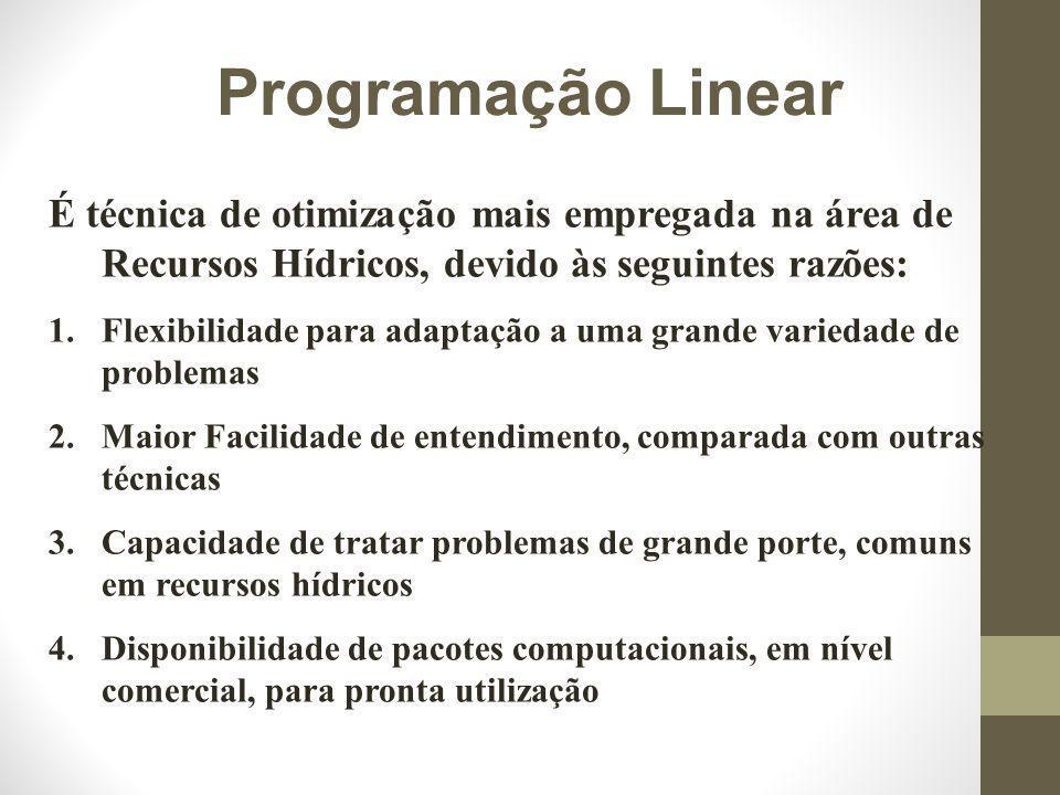 Programação Linear É técnica de otimização mais empregada na área de Recursos Hídricos, devido às seguintes razões: