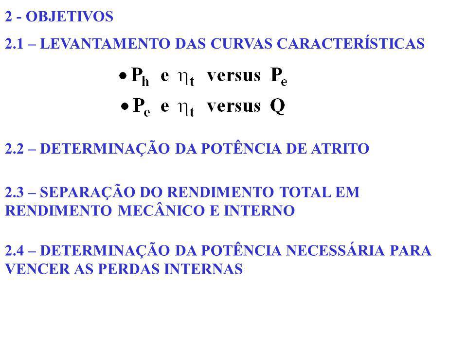 2 - OBJETIVOS 2.1 – LEVANTAMENTO DAS CURVAS CARACTERÍSTICAS. 2.2 – DETERMINAÇÃO DA POTÊNCIA DE ATRITO.