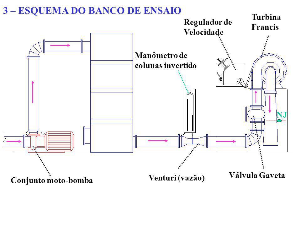 3 – ESQUEMA DO BANCO DE ENSAIO