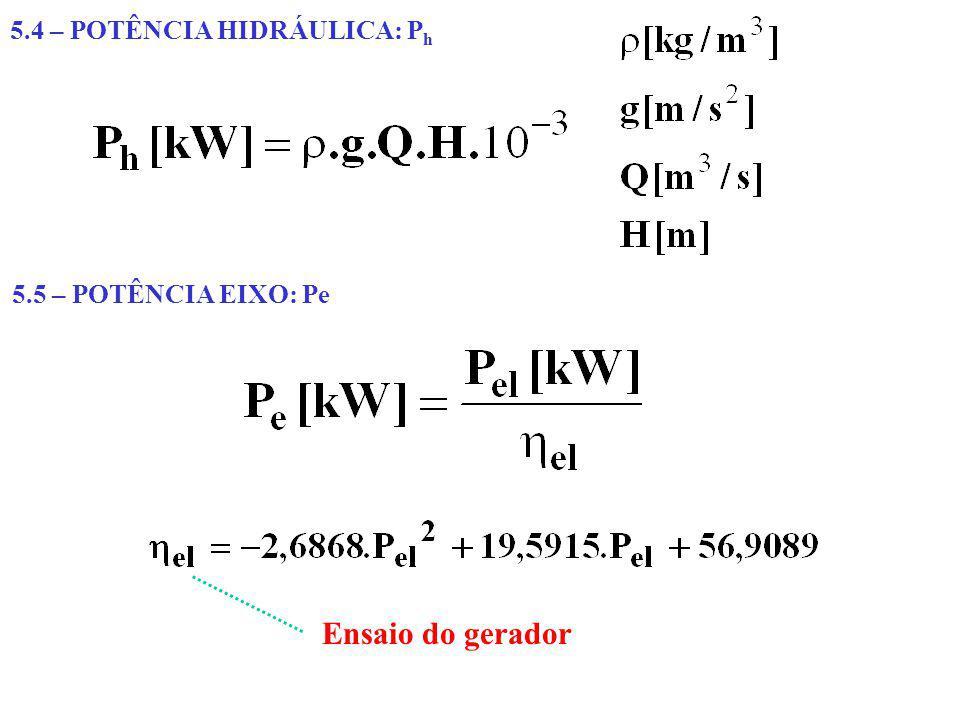Ensaio do gerador 5.4 – POTÊNCIA HIDRÁULICA: Ph