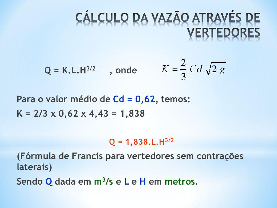 CÁLCULO DA VAZÃO ATRAVÉS DE VERTEDORES