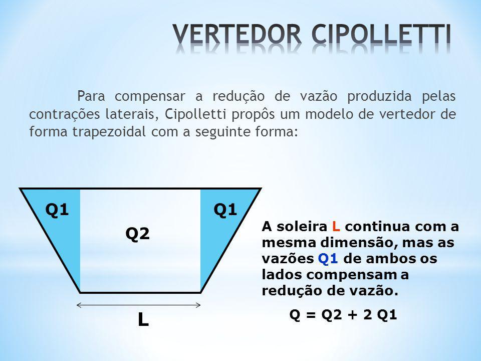 VERTEDOR CIPOLLETTI L Q1 Q2