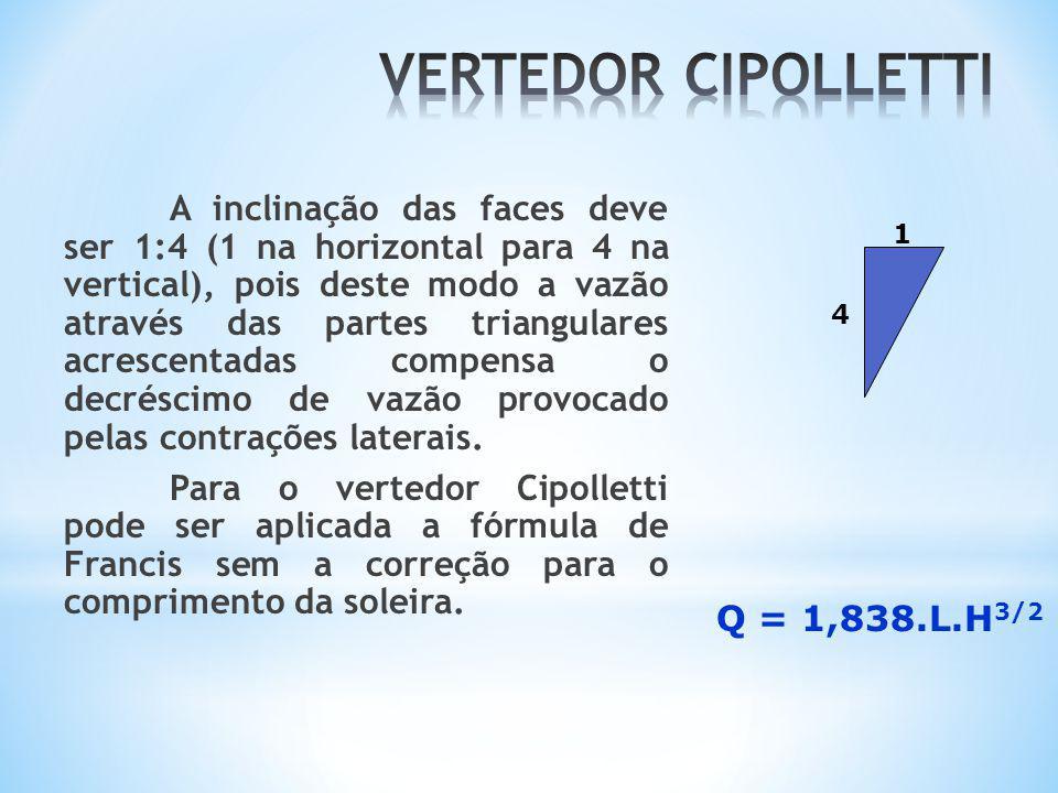 VERTEDOR CIPOLLETTI