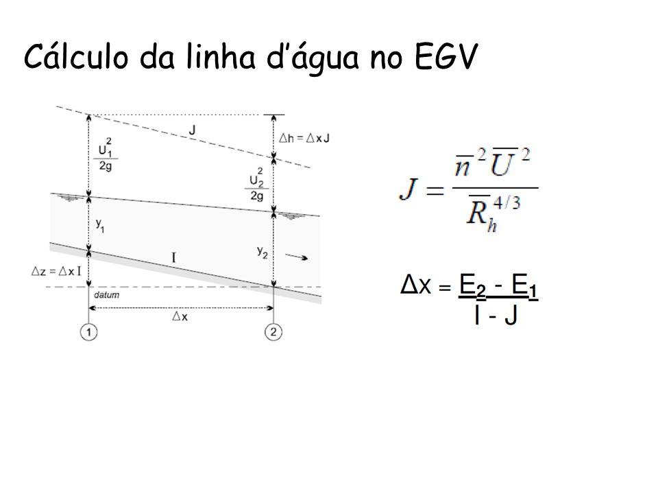 Cálculo da linha d'água no EGV
