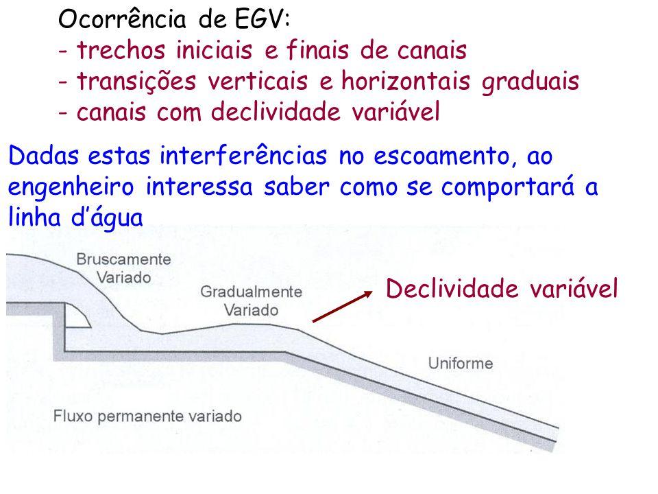 Ocorrência de EGV: - trechos iniciais e finais de canais. transições verticais e horizontais graduais.