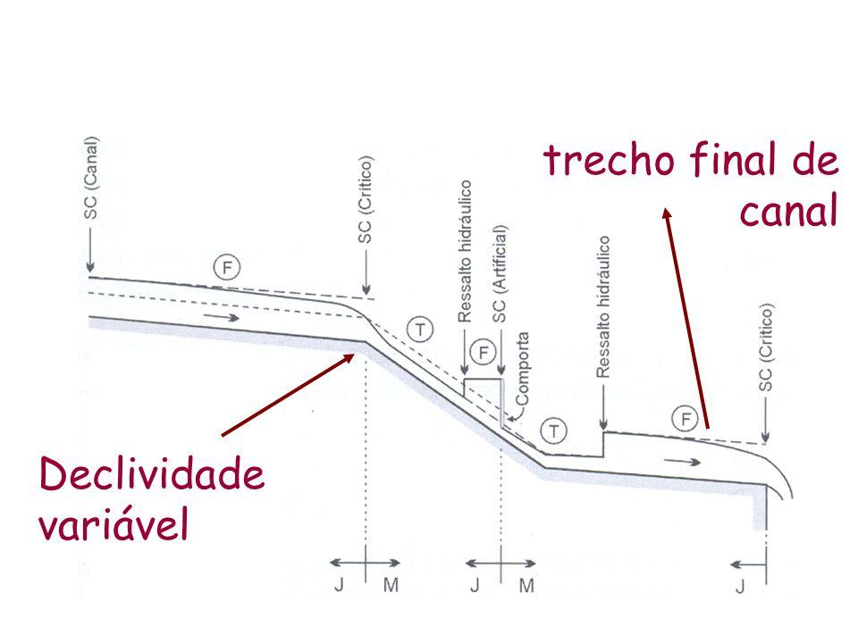 trecho final de canal Declividade variável