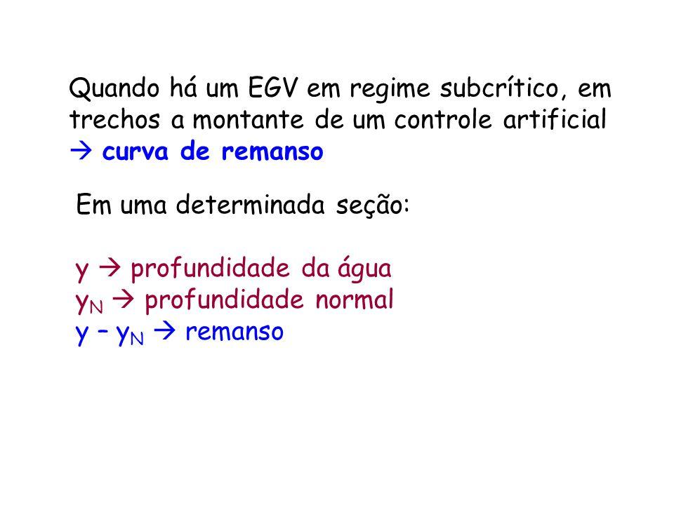 Quando há um EGV em regime subcrítico, em trechos a montante de um controle artificial  curva de remanso